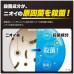 Японский дезодорант гелиевого типа medicinal Protect Deo Jam