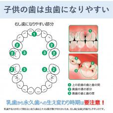 Детская зубная паста SUNSTAR BUTLER F